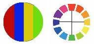Farbschema tetraedisch