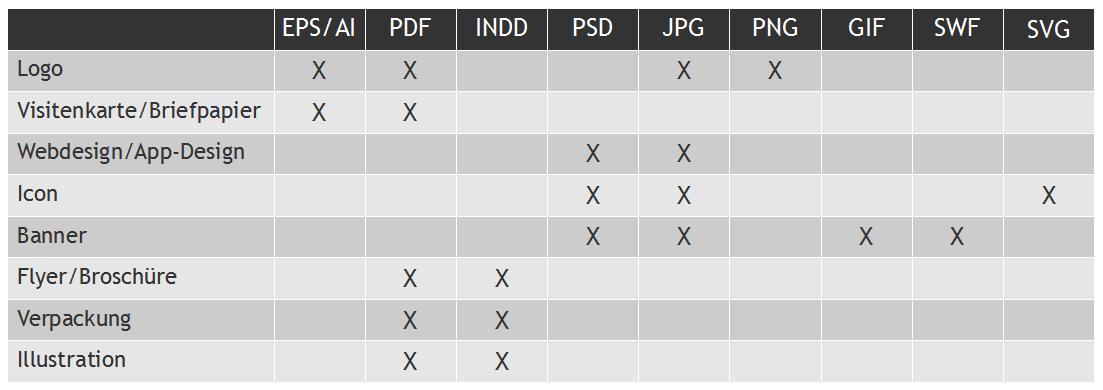 Dateiformate_Tabelle