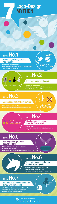 Infografik: 7 Logo-Design Mythen