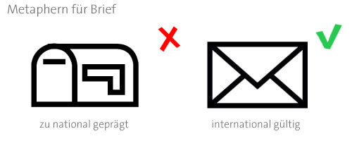 Metapher Icon Design