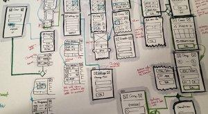 Scribblen – Wie wichtig ist scribblen für Designarbeiten?
