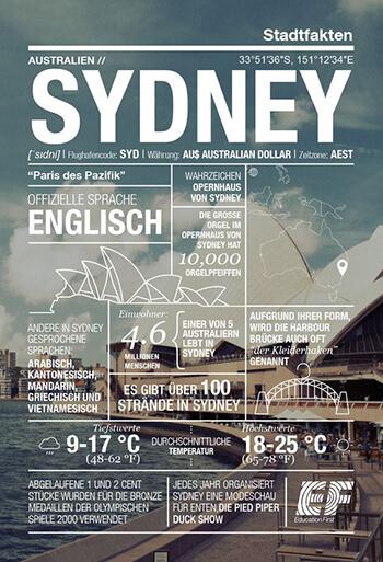 Infografik Stadt Erstellung