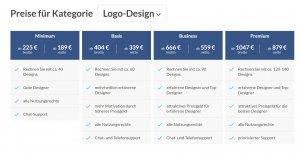 Welche Logo-Design Kosten kommen auf Dich zu? – Tipps für Gründer