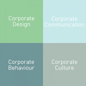 Beitragsbild Corporate Identity