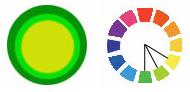 Farbschema 1: Analoge Farbkomposition