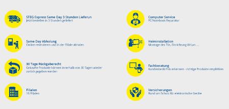 8 Icon-Designs für USPs eines Electronic-eCommerce-Unternehmens