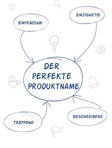 Produktnamen und Markennamen finden per Online-Brainstorming