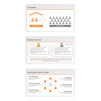 Präsentationsvorlagen individuell und professionell erstellen lassen